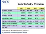 total industry overview