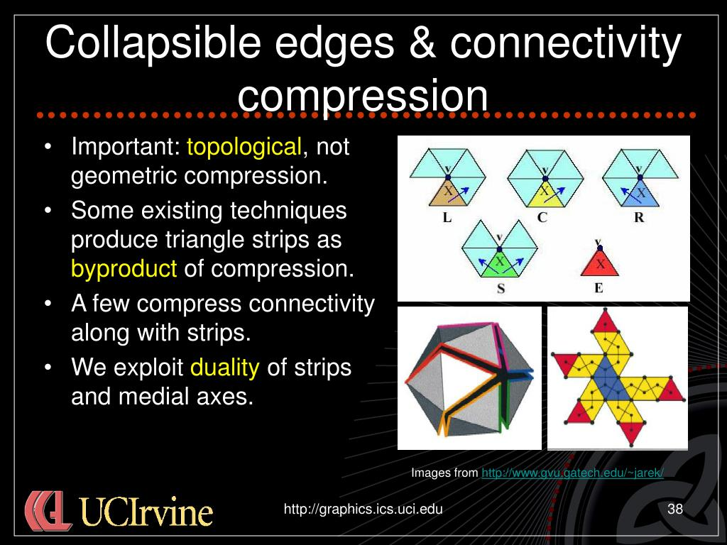 Collapsible edges & connectivity compression