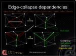 edge collapse dependencies8
