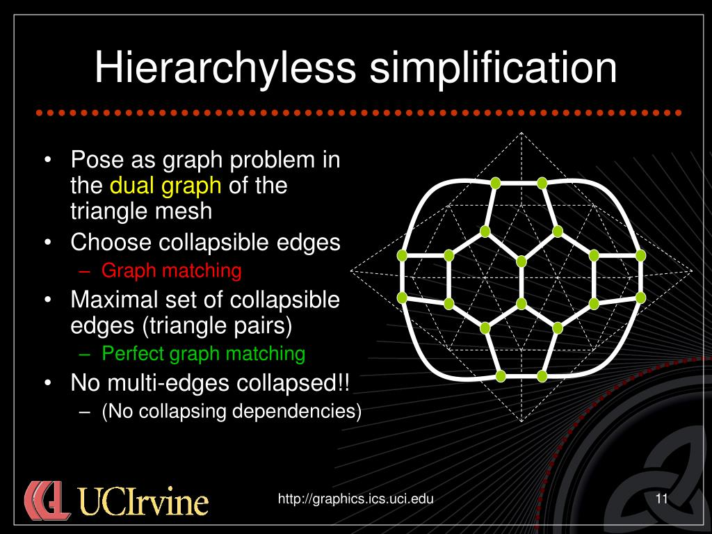 Hierarchyless simplification