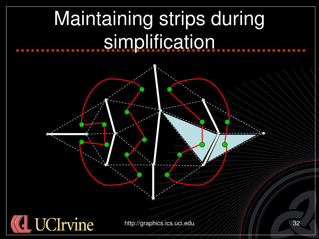 Maintaining strips during simplification