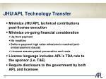 jhu apl technology transfer17