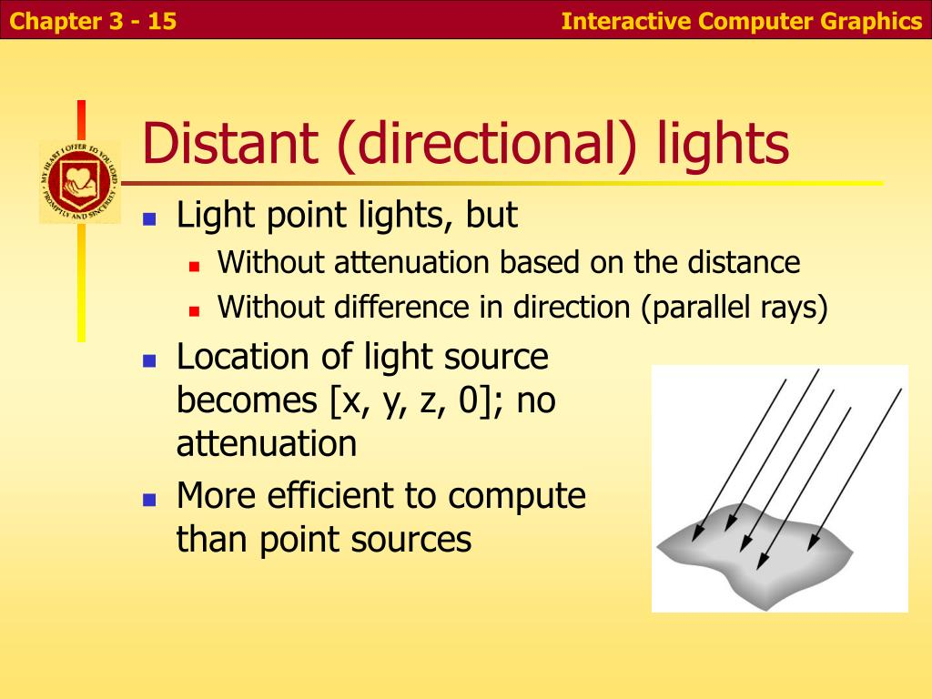 Distant (directional) lights