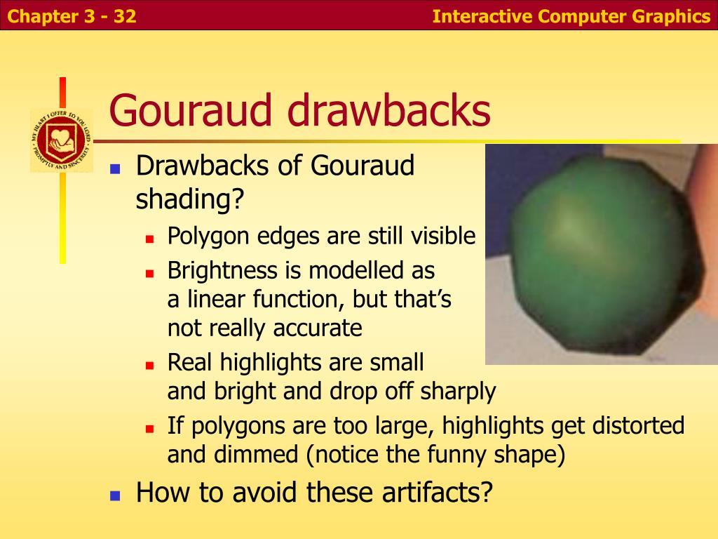 Gouraud drawbacks