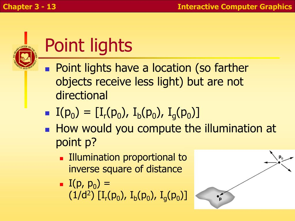 Point lights