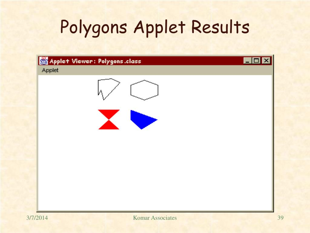 Polygons Applet Results