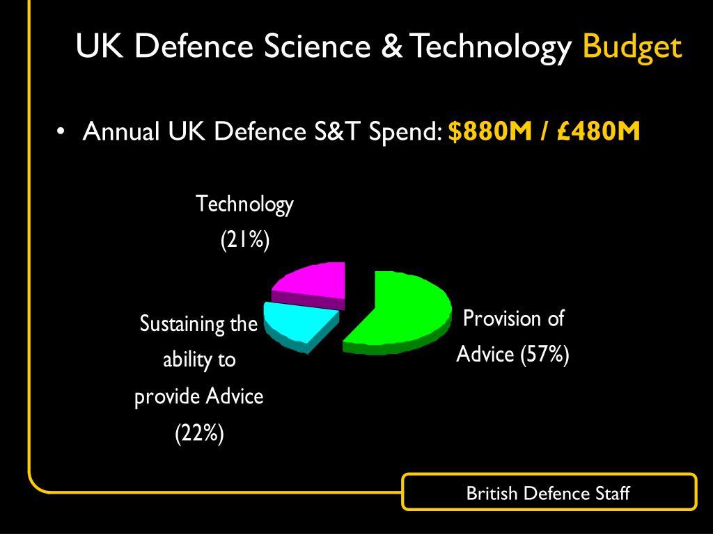 UK Defence Science & Technology