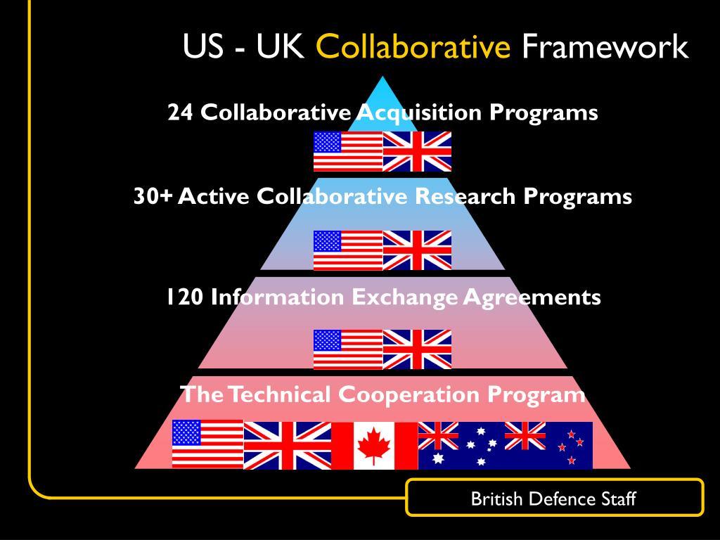 US - UK