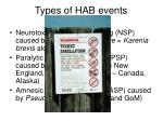 types of hab events
