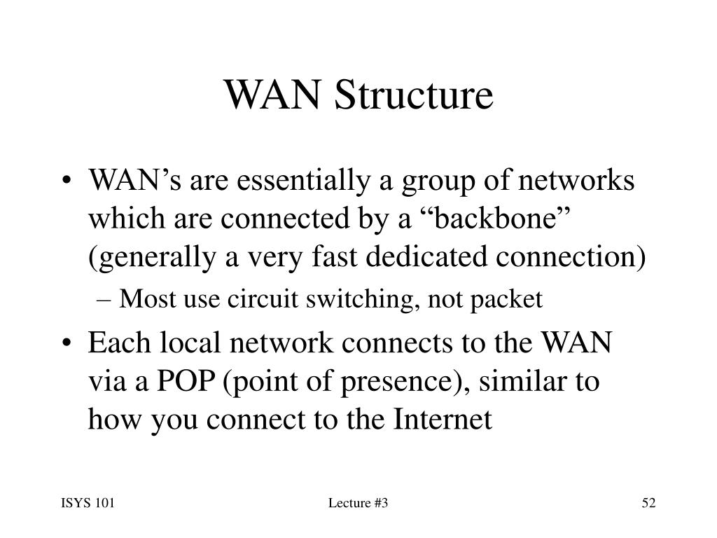 WAN Structure