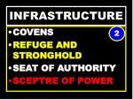 infrastructure33
