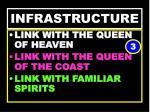 infrastructure34
