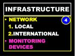 infrastructure35