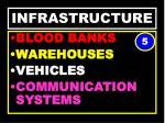 infrastructure36