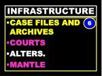 infrastructure37
