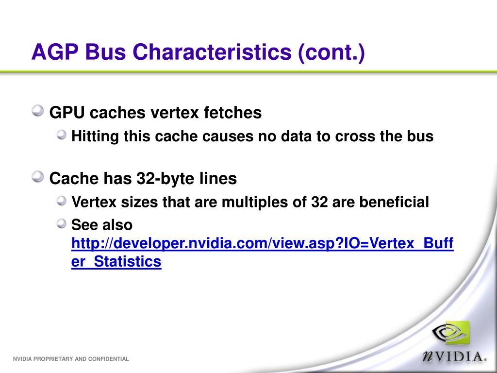 AGP Bus Characteristics (cont.)