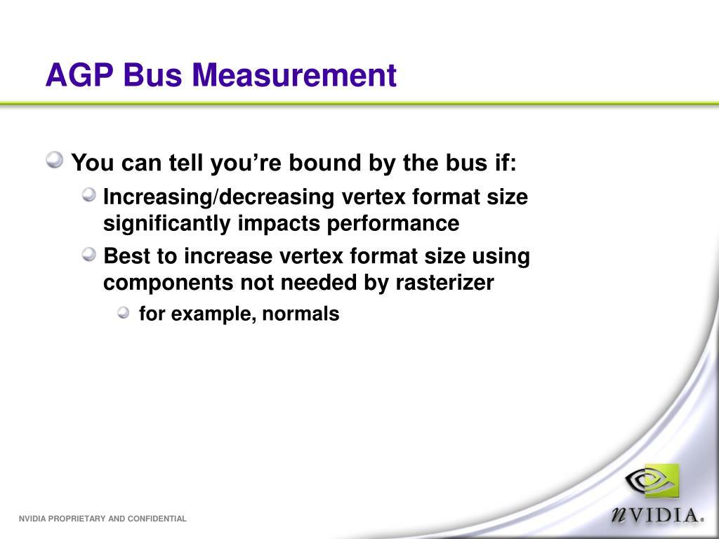 AGP Bus Measurement
