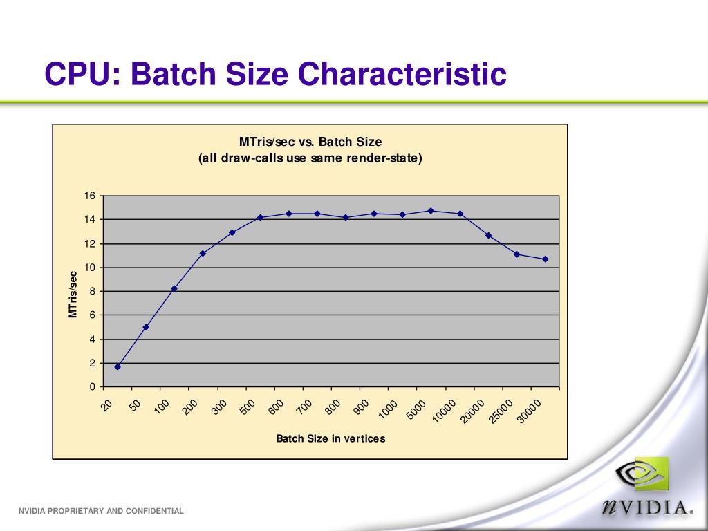 CPU: Batch Size Characteristic