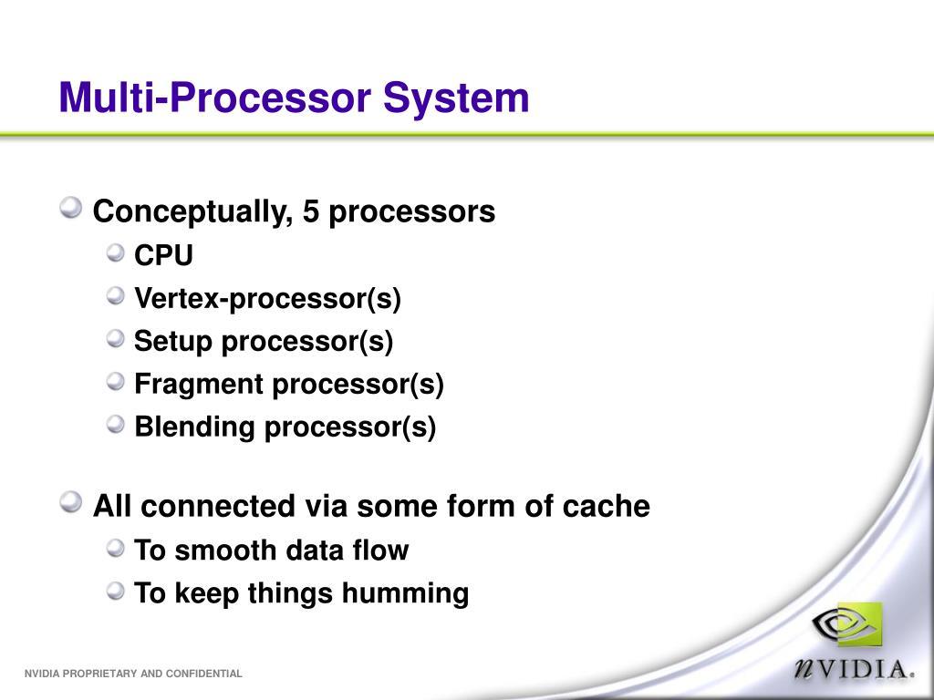 Multi-Processor System
