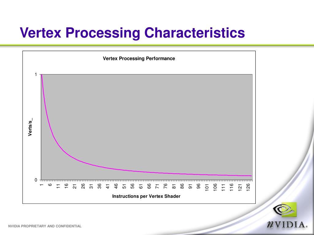 Vertex Processing Characteristics