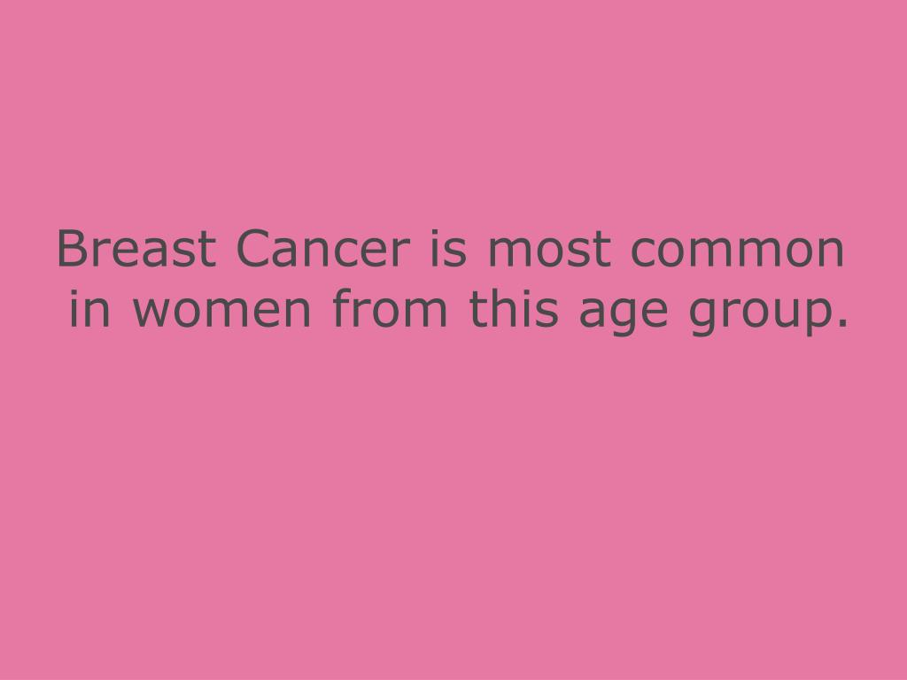Breast Cancer is most common