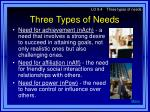 three types of needs