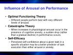 influence of arousal on performance31