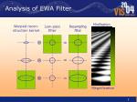 analysis of ewa filter