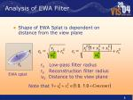 analysis of ewa filter1