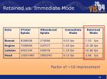 retained vs immediate mode
