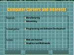 computer careers and interests