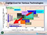 capital cost for various technologies