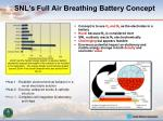 snl s full air breathing battery concept