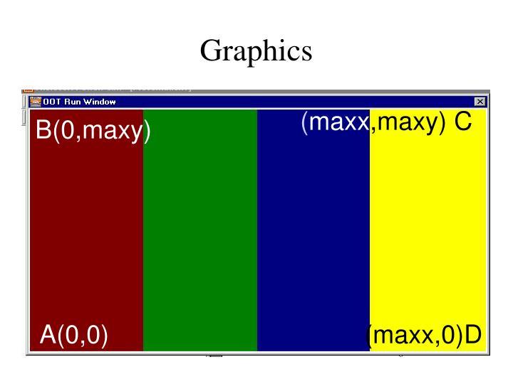 Graphics2