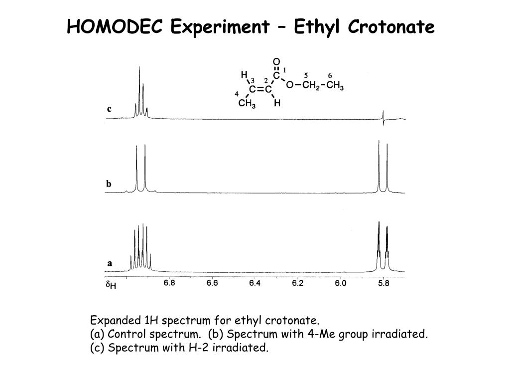 HOMODEC Experiment – Ethyl Crotonate