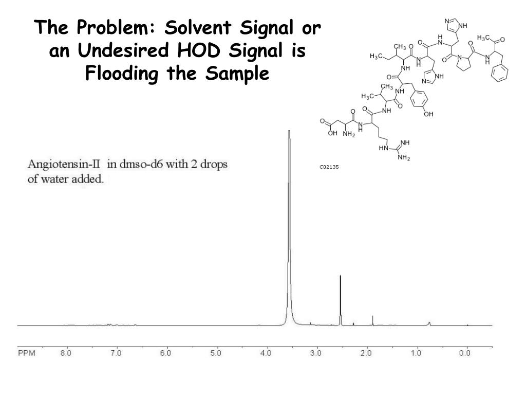 The Problem: Solvent Signal or an Undesired HOD Signal is Flooding the Sample