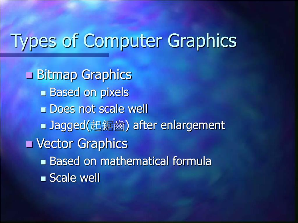 Types of Computer Graphics