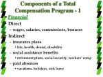 components of a total compensation program 1