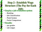 step 2 establish wage structure the pay for each job