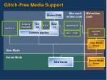 glitch free media support