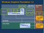 windows graphics foundation 1 0