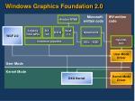 windows graphics foundation 2 0