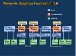 windows graphics foundation 2 031