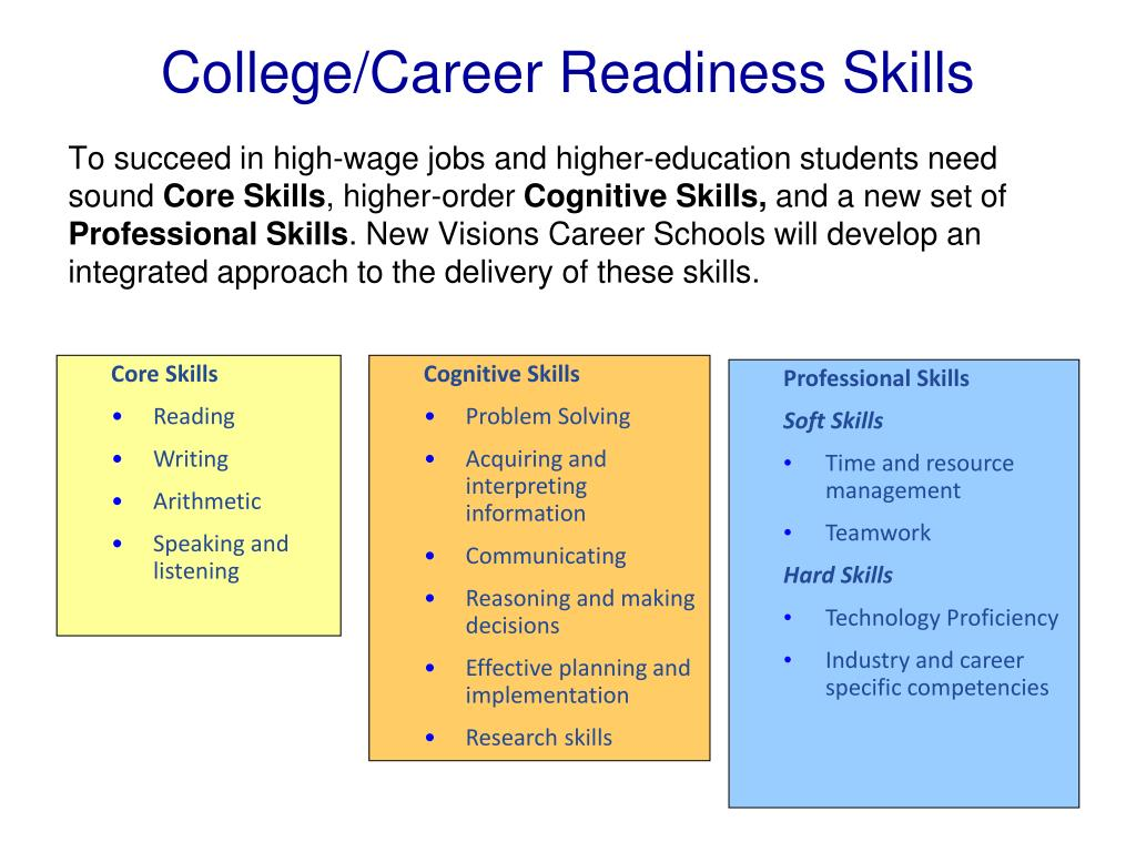 College/Career Readiness Skills