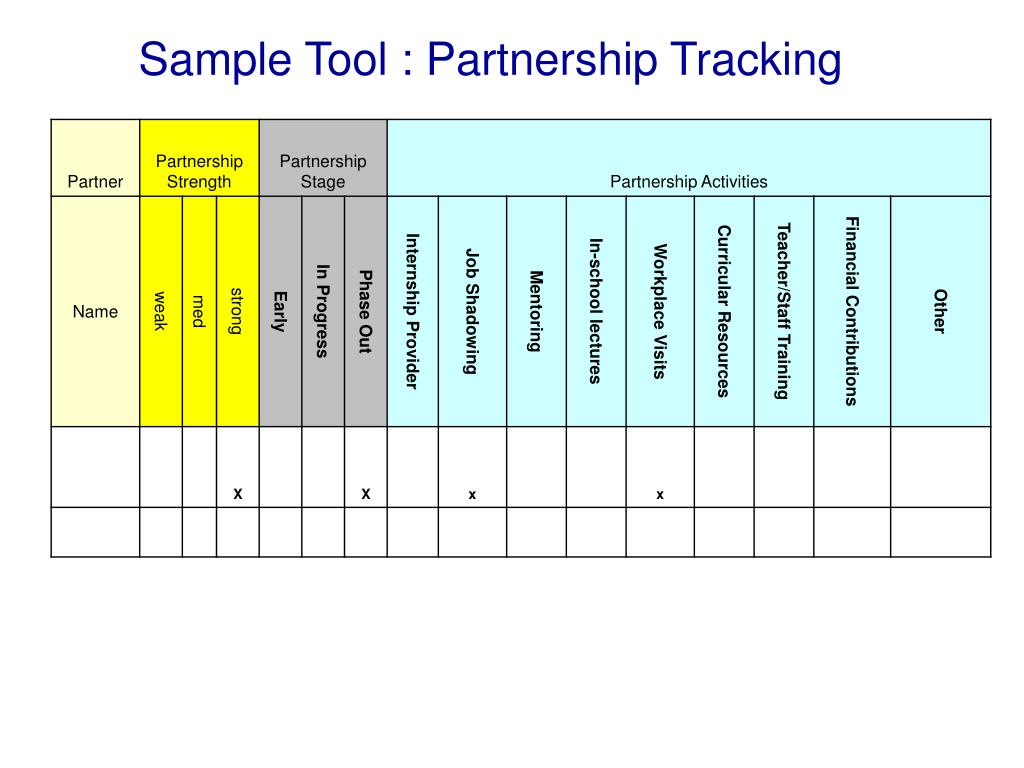 Sample Tool : Partnership Tracking