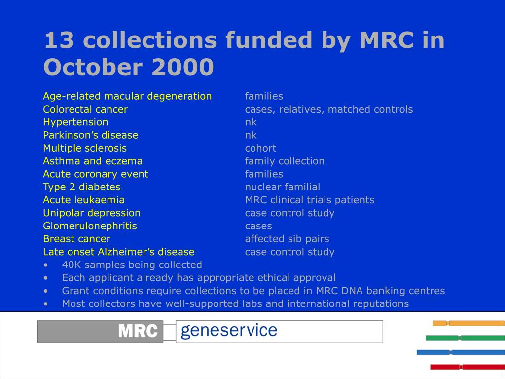 13 collections funded by MRC in October 2000