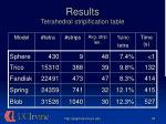 results tetrahedral stripification table