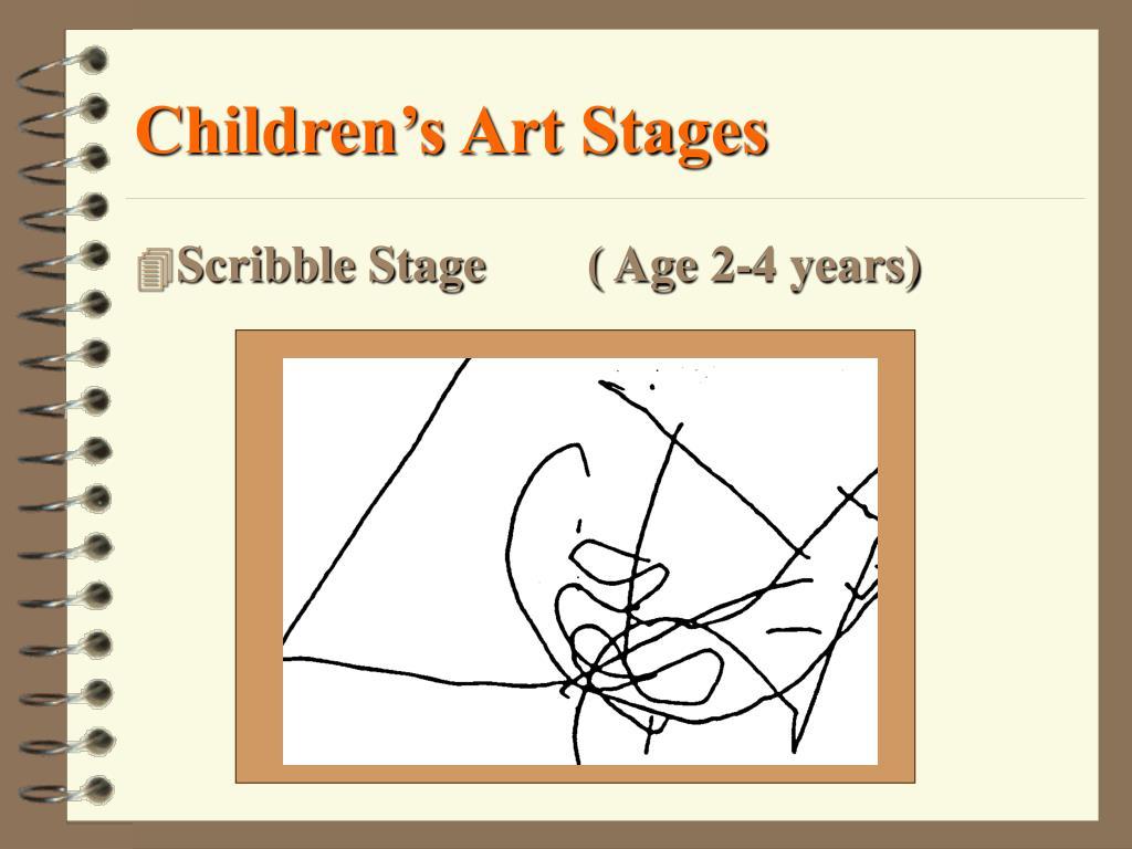 Children's Art Stages