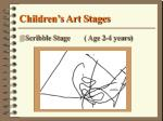 children s art stages
