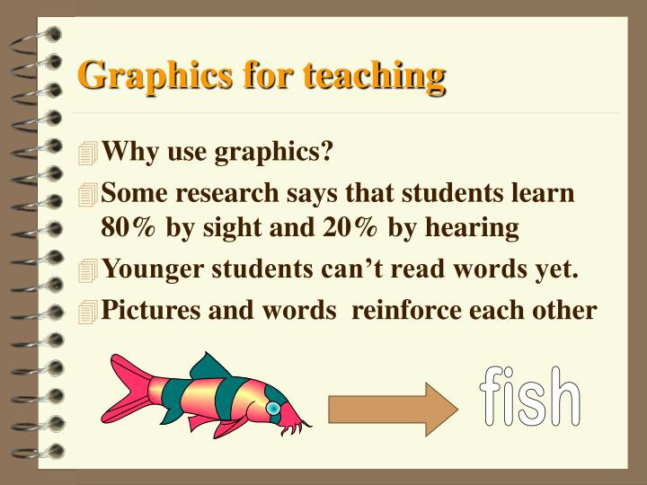 Graphics for teaching